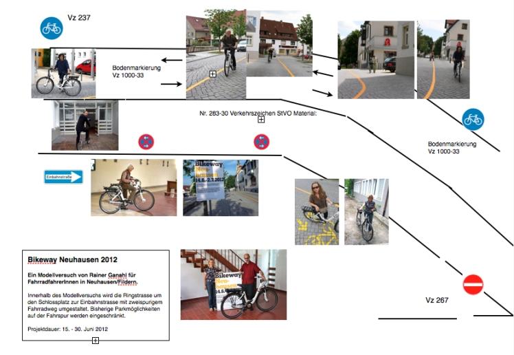 MindMap-Bikeway